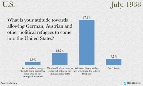 Your Survey of the Day, From Forbes Magazine, 1938